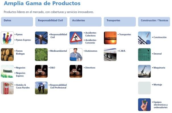 Amplia gama de productos ok